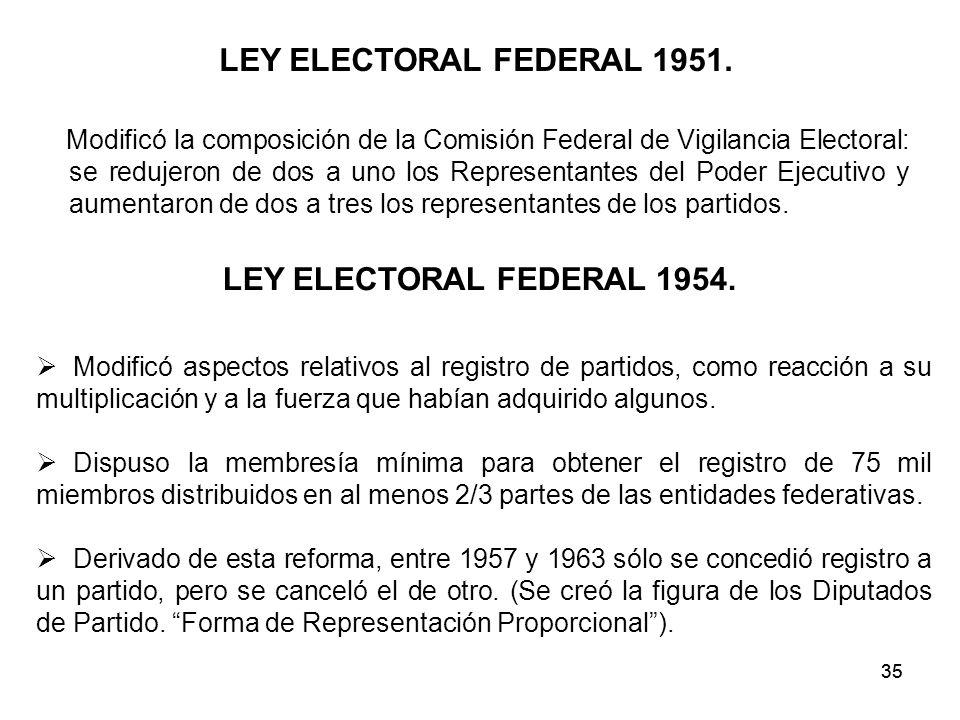 35 LEY ELECTORAL FEDERAL 1951.