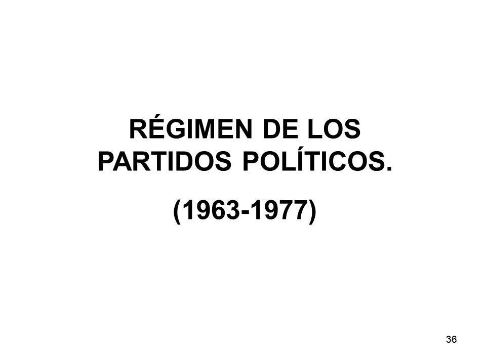 36 RÉGIMEN DE LOS PARTIDOS POLÍTICOS. (1963-1977)