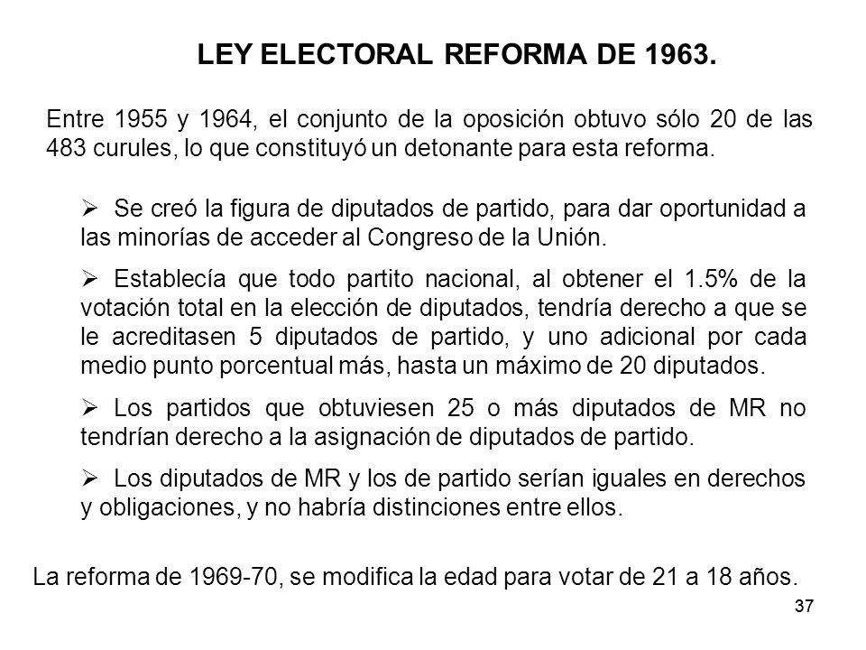 37 LEY ELECTORAL REFORMA DE 1963.