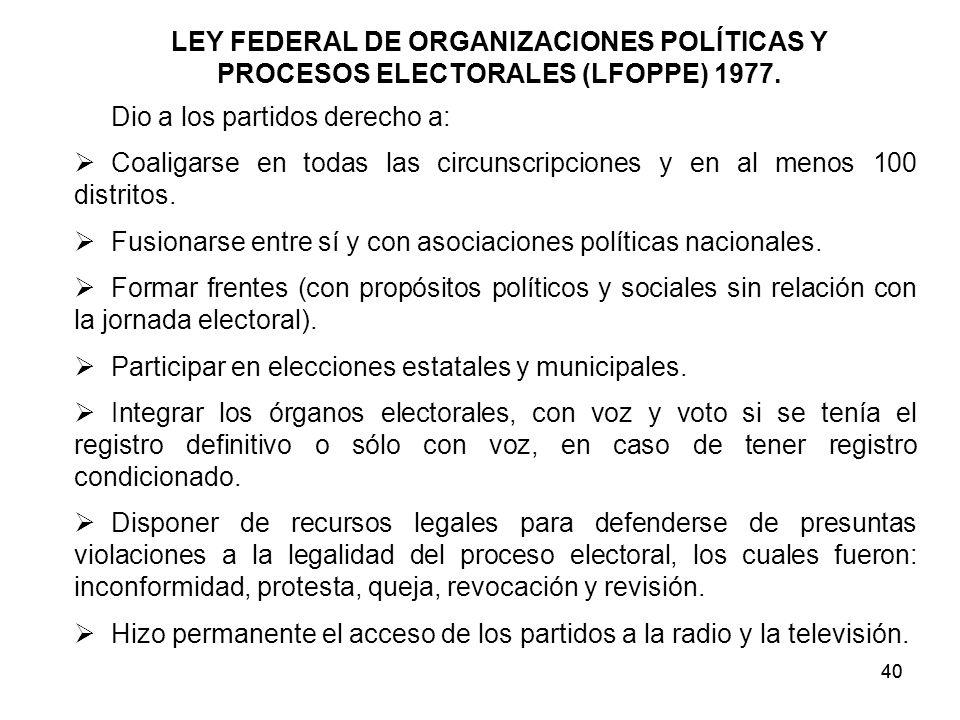 40 Dio a los partidos derecho a: Coaligarse en todas las circunscripciones y en al menos 100 distritos.
