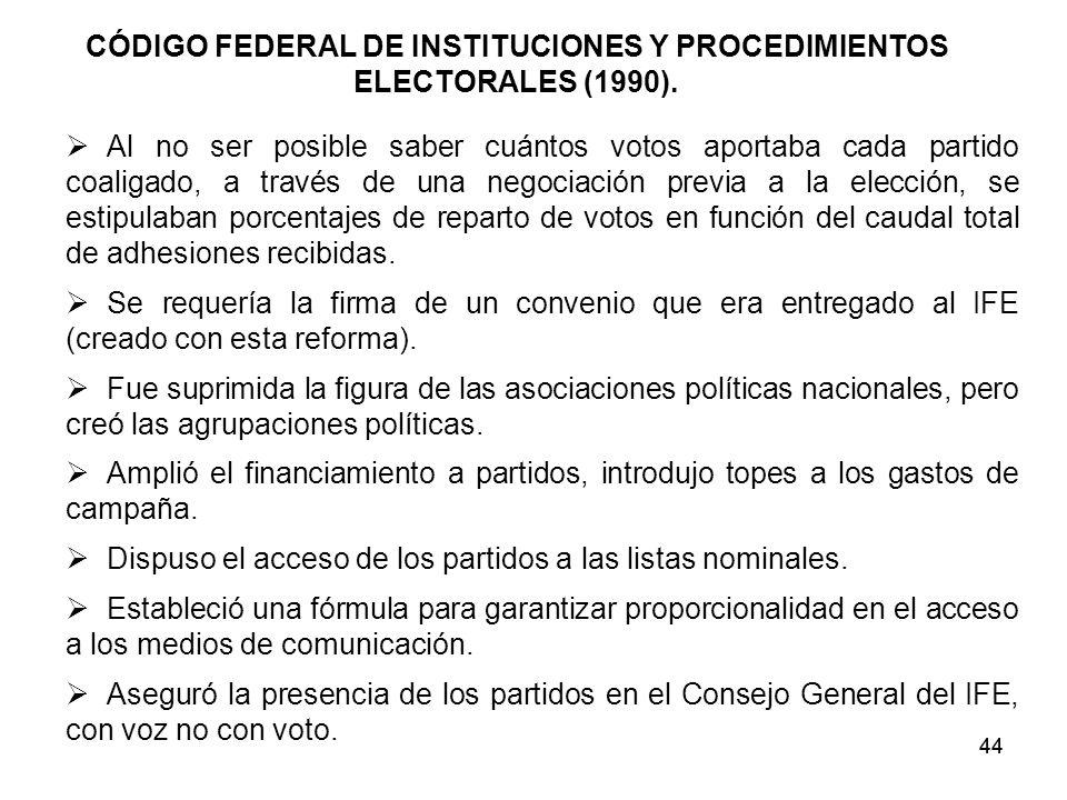 44 CÓDIGO FEDERAL DE INSTITUCIONES Y PROCEDIMIENTOS ELECTORALES (1990).