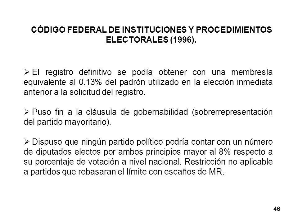 46 CÓDIGO FEDERAL DE INSTITUCIONES Y PROCEDIMIENTOS ELECTORALES (1996).