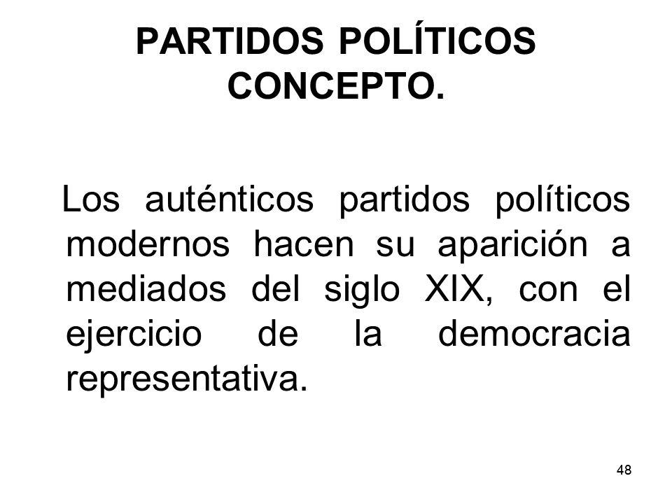 48 PARTIDOS POLÍTICOS CONCEPTO.