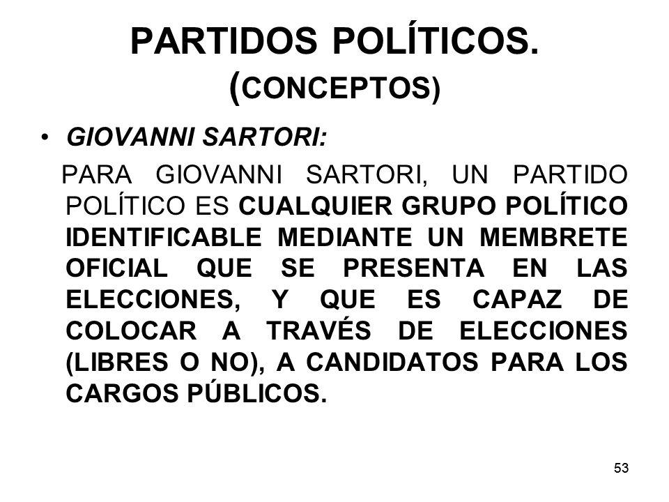 53 PARTIDOS POLÍTICOS.