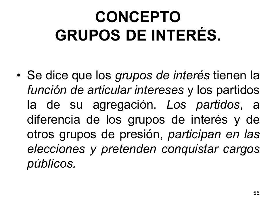 55 CONCEPTO GRUPOS DE INTERÉS.