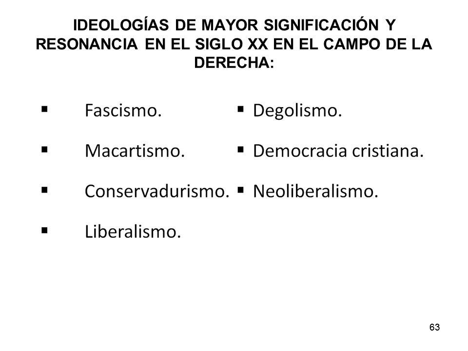 63 IDEOLOGÍAS DE MAYOR SIGNIFICACIÓN Y RESONANCIA EN EL SIGLO XX EN EL CAMPO DE LA DERECHA: