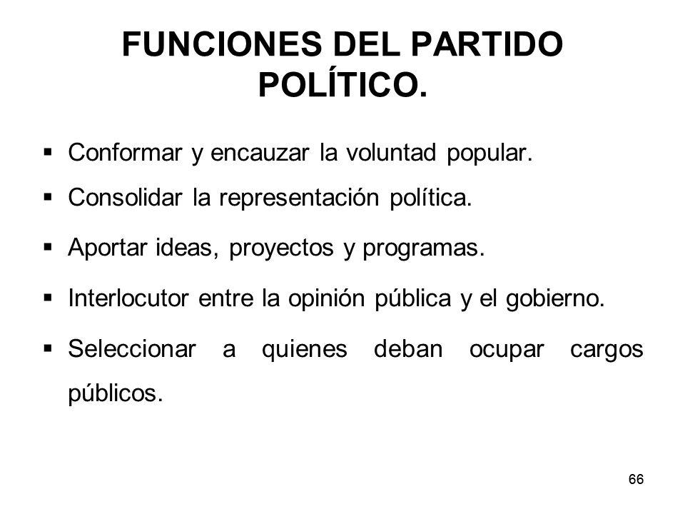 66 FUNCIONES DEL PARTIDO POLÍTICO.Conformar y encauzar la voluntad popular.
