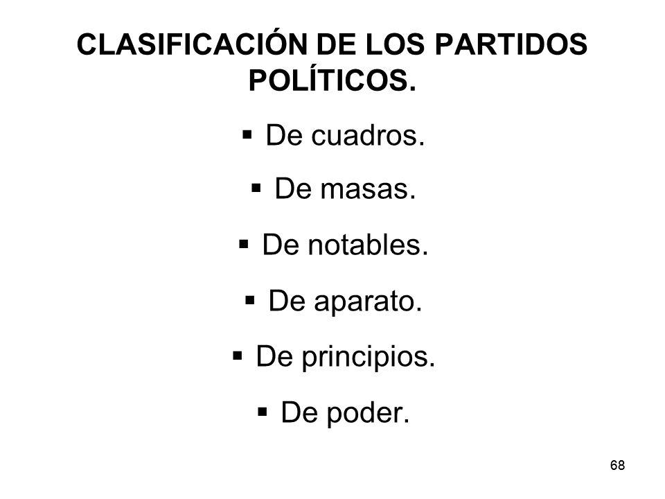 68 CLASIFICACIÓN DE LOS PARTIDOS POLÍTICOS.De cuadros.