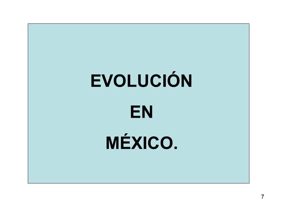 77 EVOLUCIÓN EN MÉXICO.
