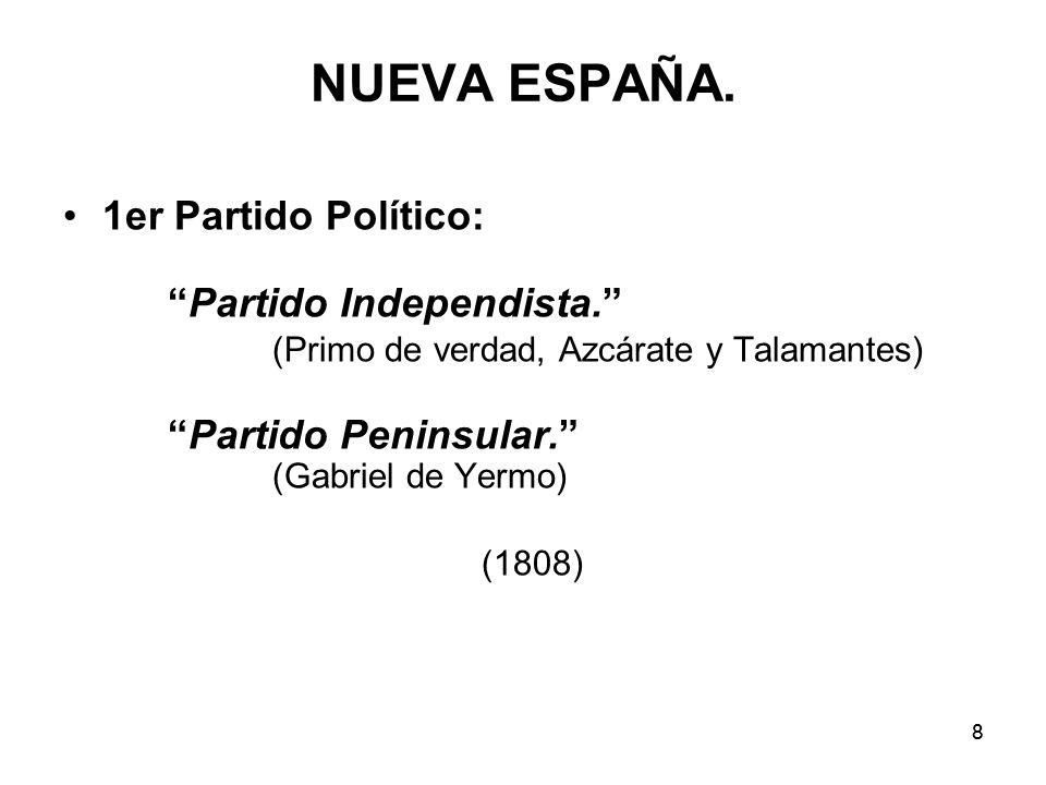 88 NUEVA ESPAÑA.1er Partido Político: Partido Independista.