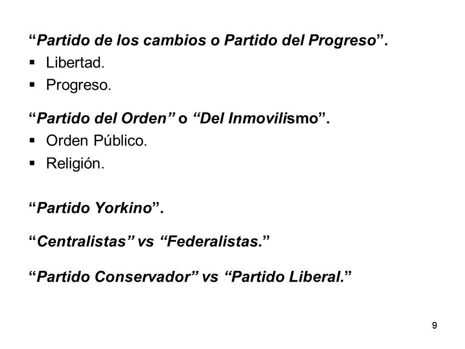 99 Partido de los cambios o Partido del Progreso.Libertad.