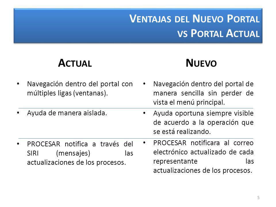 V ENTAJAS DEL N UEVO P ORTAL VS P ORTAL A CTUAL 5 A CTUAL Navegación dentro del portal con múltiples ligas (ventanas).