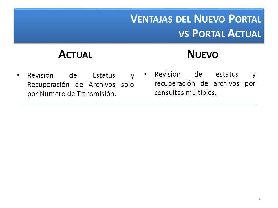 V ENTAJAS DEL N UEVO P ORTAL VS P ORTAL A CTUAL 8 A CTUAL Revisión de Estatus y Recuperación de Archivos solo por Numero de Transmisión.