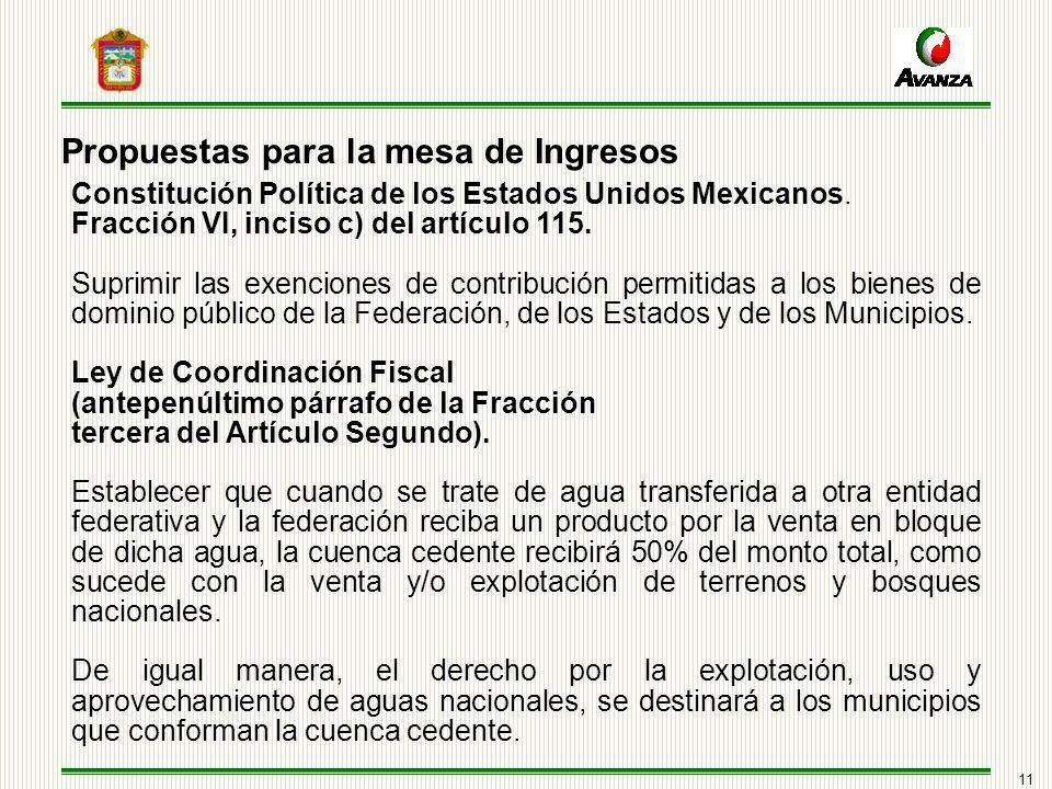 11 Propuestas para la mesa de Ingresos Constitución Política de los Estados Unidos Mexicanos.