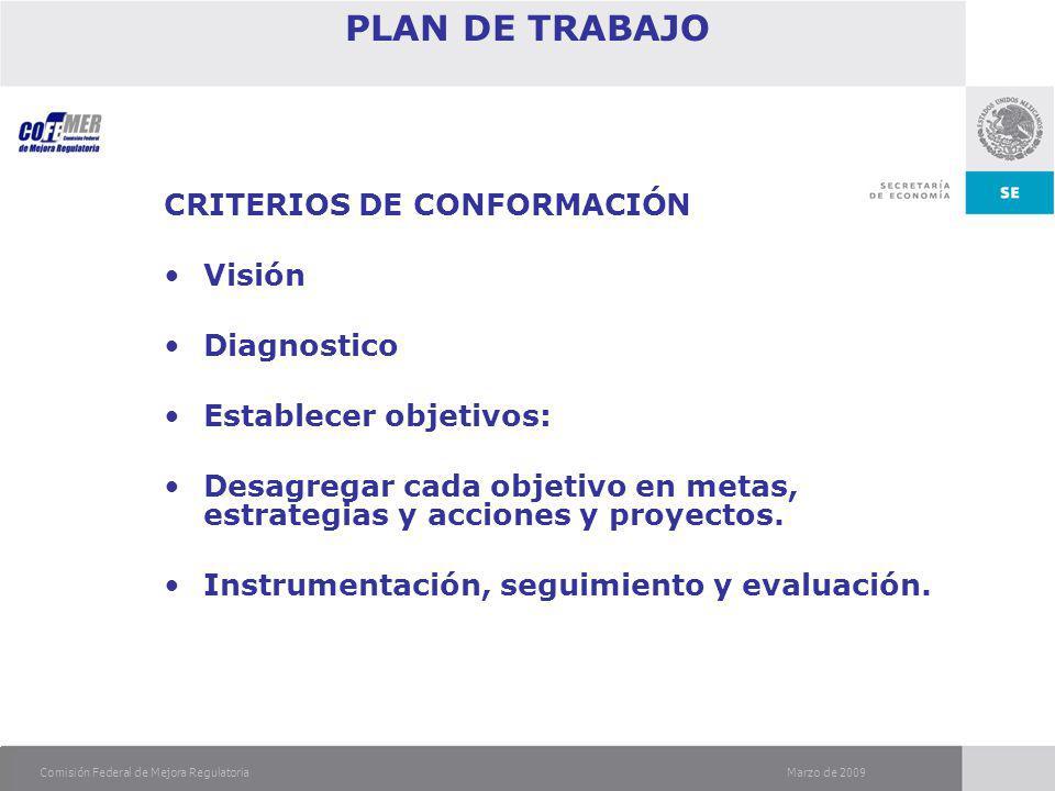 Marzo de 2009Comisión Federal de Mejora Regulatoria PLAN DE TRABAJO CRITERIOS DE CONFORMACIÓN Visión Diagnostico Establecer objetivos: Desagregar cada objetivo en metas, estrategias y acciones y proyectos.