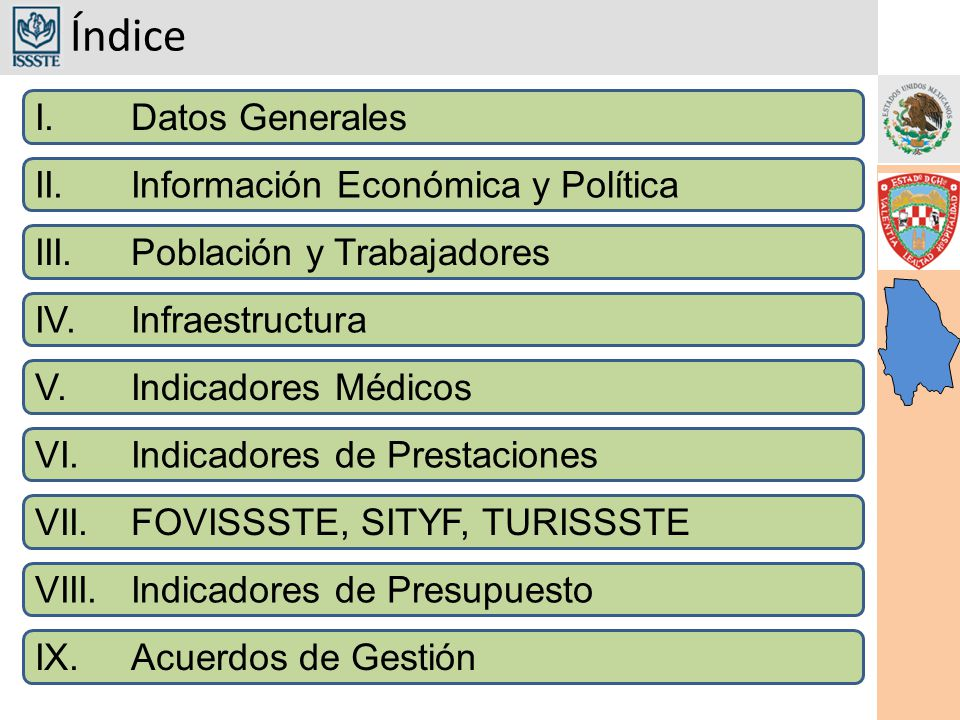 Comparativo Chihuahua-ISSSTE Fuente: Subdirección de Planeación Financiera y Evaluación Institucional Capacidad Instalada Chihuahua 2006 ISSSTE 2006 ParticipaciónChihuahua Mayo 07* ISSSTE Mayo 07* Participación Consultorios 1765,6613.11%1765,6793.10% Laboratorios 82273.52%82293.49% Eq Rayos X 144113.41%144153.37% Mastógrafos 1571.79%1571.75% Ultrasonidos 61843.26%61853.23% Tomógrafos 26 Camas Censables 2286,8233.34%2286,8333.34% Camas de Tránsito 1073,4903.08%1073,5003.07% * Cifras preliminares