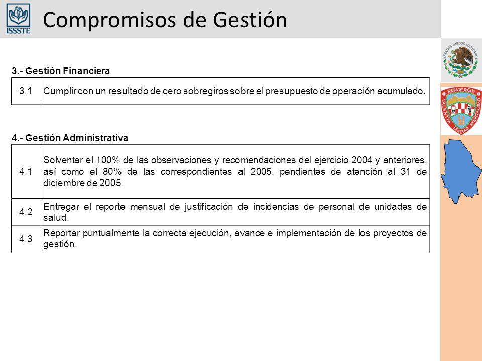 Compromisos de Gestión 3.- Gestión Financiera 3.1Cumplir con un resultado de cero sobregiros sobre el presupuesto de operación acumulado.