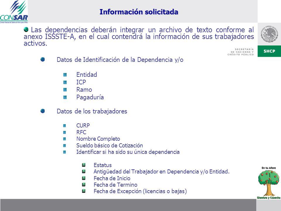Las dependencias deberán integrar un archivo de texto conforme al anexo ISSSTE-A, en el cual contendrá la información de sus trabajadores activos. Dat