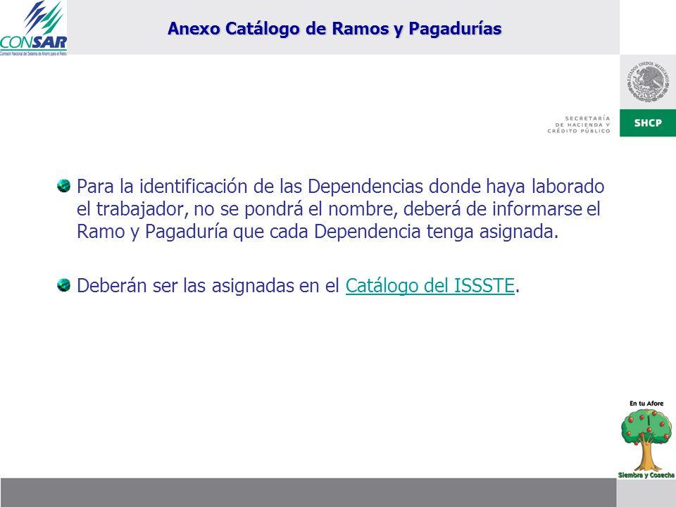 Alejandro Santamaría Arza historialdecotizacion@issste.gob.mx historialdecotizacion@issste.gob.mx Airam Gordillo Arroyo agordillo@consar.gob.mx 01 55 3000 2569 agordillo@consar.gob.mx Anabel Martínez Colín amcolin@consar.gob.mx 01 55 3000 2523 amcolin@consar.gob.mx soporte.sar.issste@consar.gob.mx atencionsiri@procesar.com http://www.consar.gob.mx/sar_issste/sar_issste.shtmlContactos