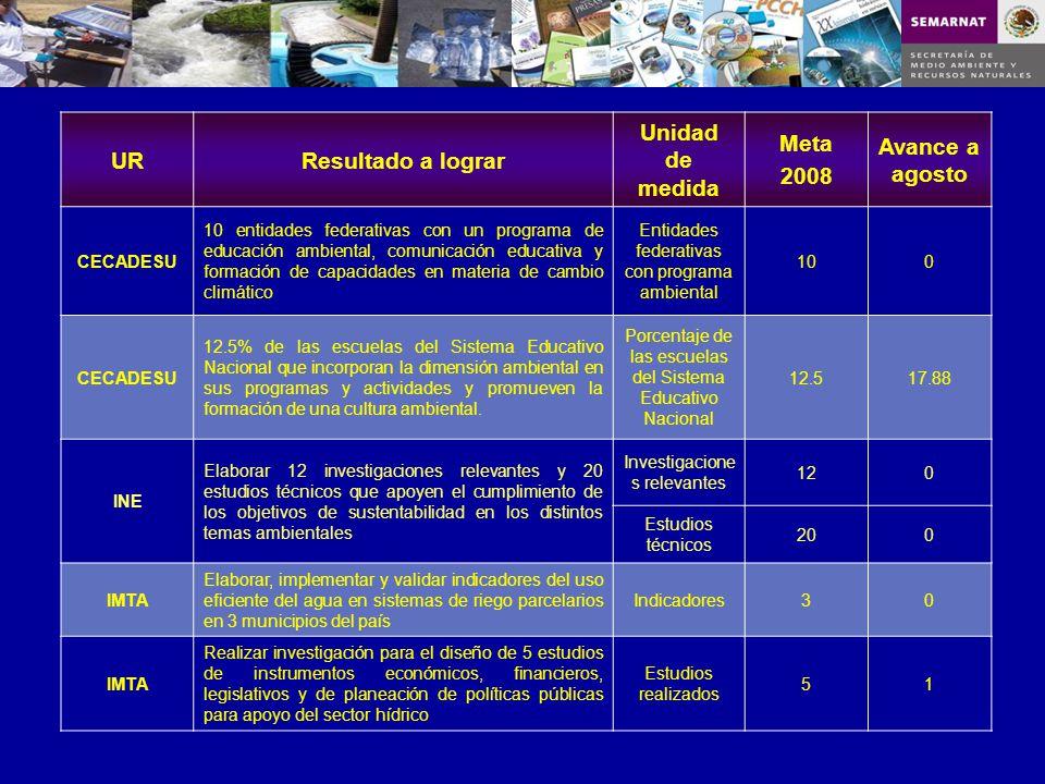 URResultado a lograr Unidad de medida Meta 2008 Avance a agosto CECADESU 10 entidades federativas con un programa de educación ambiental, comunicación