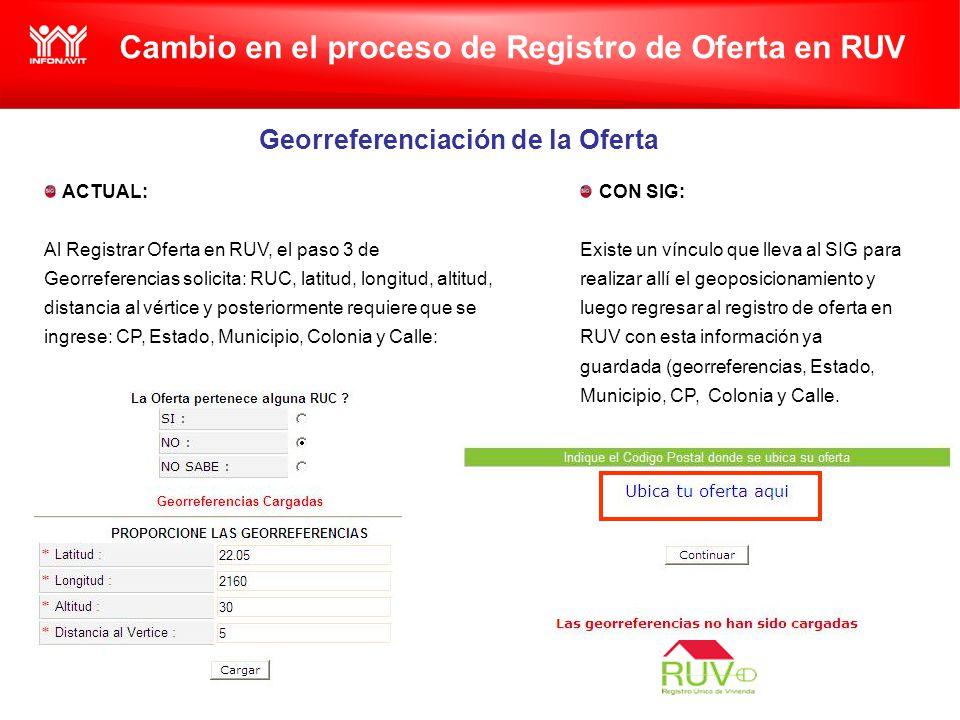 Cambio en el proceso de Registro de Oferta en RUV Georreferenciación de la Oferta ACTUAL: Al Registrar Oferta en RUV, el paso 3 de Georreferencias solicita: RUC, latitud, longitud, altitud, distancia al vértice y posteriormente requiere que se ingrese: CP, Estado, Municipio, Colonia y Calle: CON SIG: Existe un vínculo que lleva al SIG para realizar allí el geoposicionamiento y luego regresar al registro de oferta en RUV con esta información ya guardada (georreferencias, Estado, Municipio, CP, Colonia y Calle.