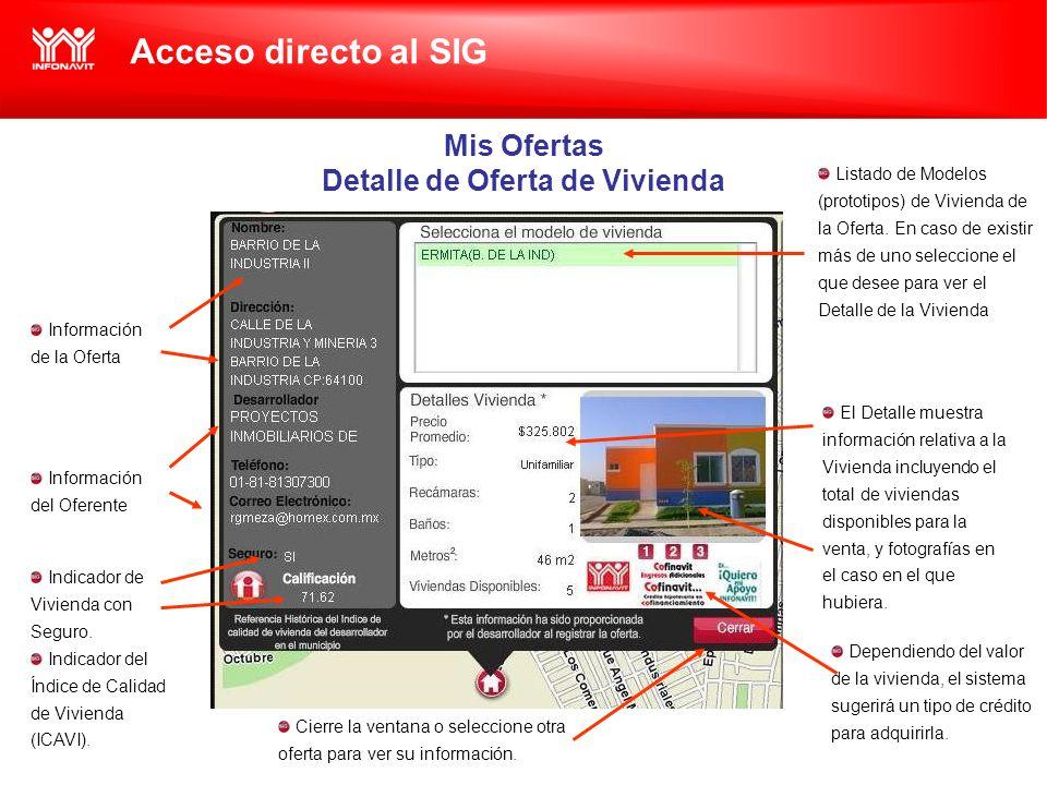 Acceso directo al SIG Mis Ofertas Detalle de Oferta de Vivienda Información de la Oferta Información del Oferente Indicador de Vivienda con Seguro.