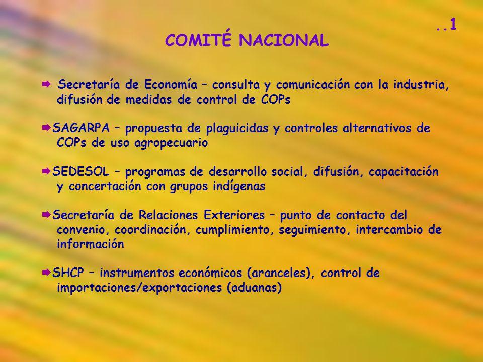 COMITÉ NACIONAL Secretaría de Economía – consulta y comunicación con la industria, difusión de medidas de control de COPs SAGARPA – propuesta de plagu