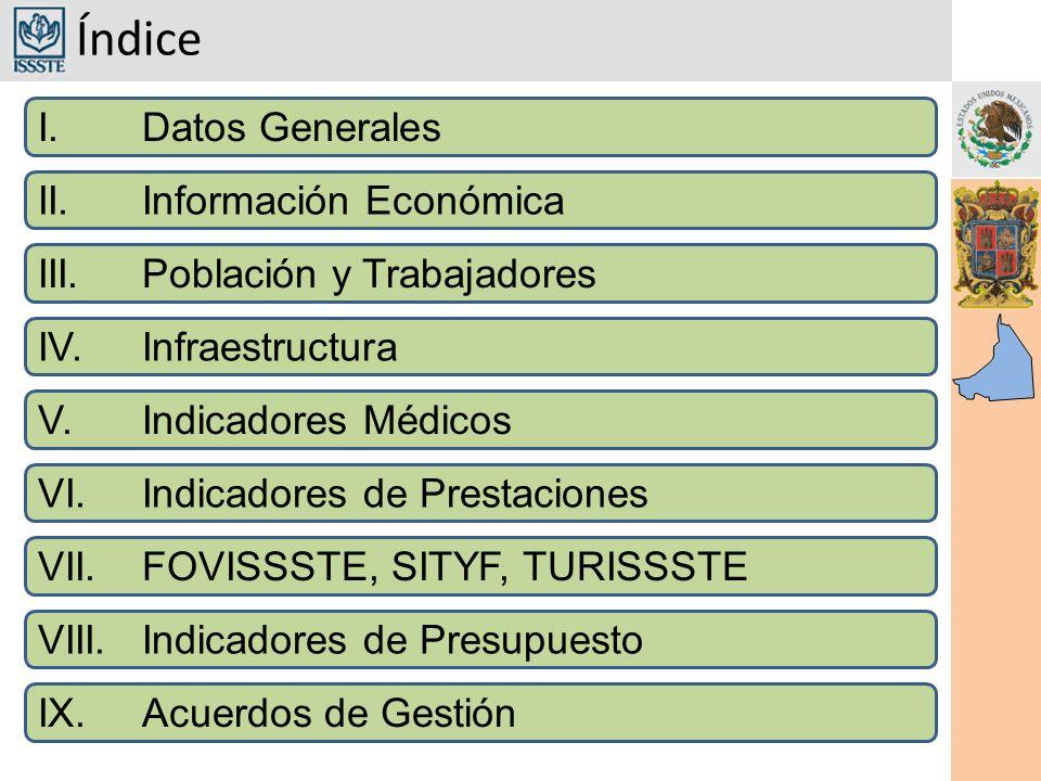 Comparativo Campeche-ISSSTE Fuente: Subdirección de Planeación Financiera y Evaluación Institucional Servicios Campeche 2006 ISSSTE 2006 ParticipaciónCampeche May 07* ISSSTE May 07* Participación Consultas199,69621,928,2330.91%82,7909,276,9460.89% Recetas275,533.020,267,5100.99%103,708.011,469,3280.90% Medicamentos Surtidos 989,68763,739,0340.93%403,27844,319,5830.91% Egresos Hospitalarios 3,390348,6411.13%1,681143,1541.17% Actos Quirúrgicos 2,220237,8340.60%1,00385,3461.18% Partos Atendidos 25038,1790.65%11013,3550.82% Urgencias6,730818,6700.82%2,558349,6250.73% Defunciones Hospitalarias 8410,8900.77%364,5620.79% * Cifras preliminares