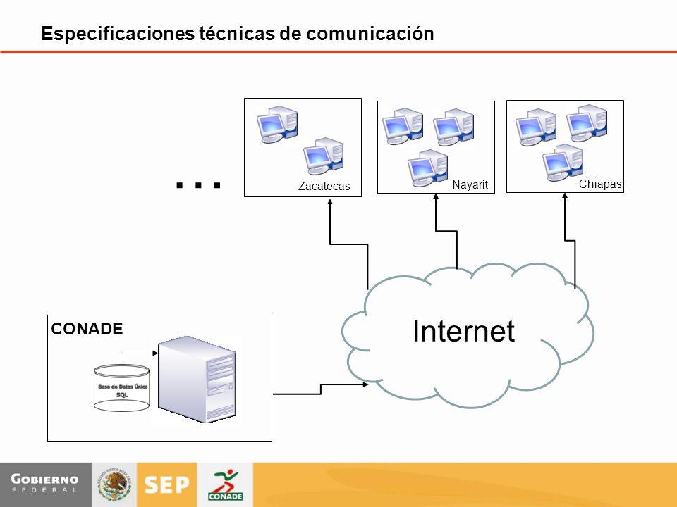 Especificaciones técnicas de comunicación Nayarit Zacatecas Chiapas CONADE … Internet