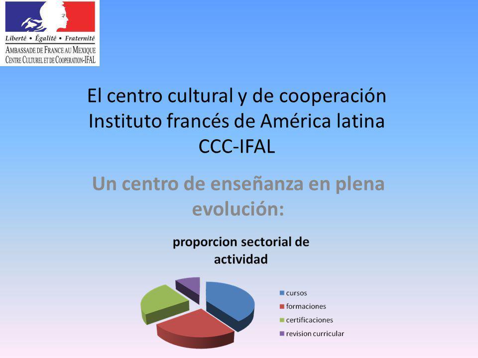 El centro cultural y de cooperación Instituto francés de América latina CCC-IFAL Un centro de enseñanza en plena evolución: