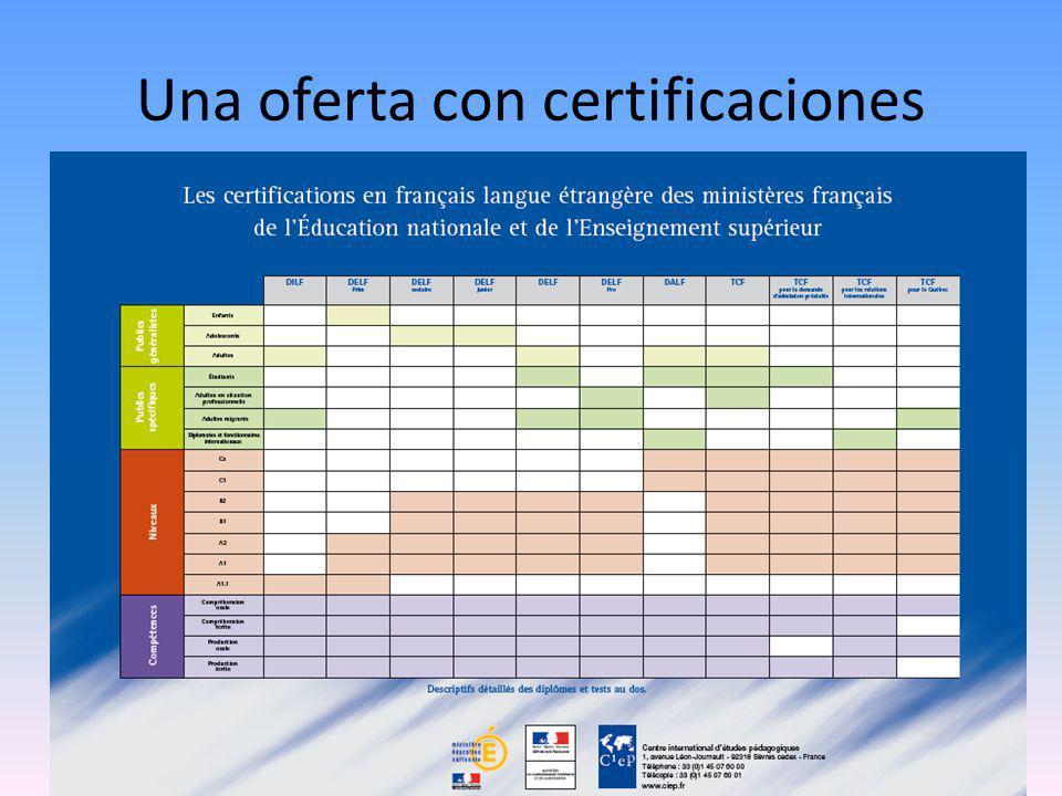 Reconocida internacionalmente ALTE, Association of Language Testers in Europe