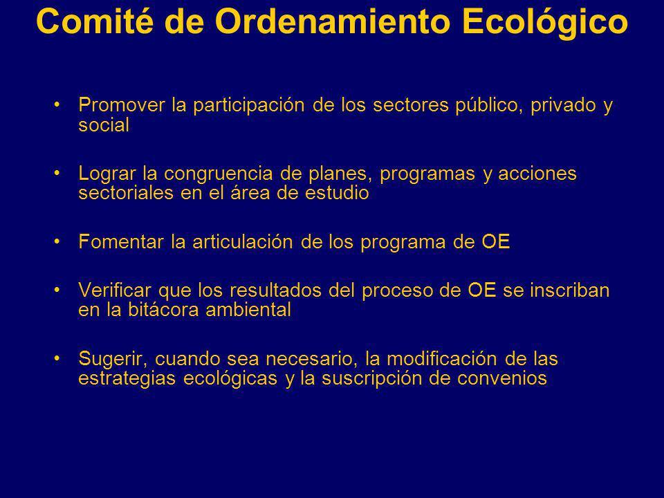 Promover la participación de los sectores público, privado y social Lograr la congruencia de planes, programas y acciones sectoriales en el área de es