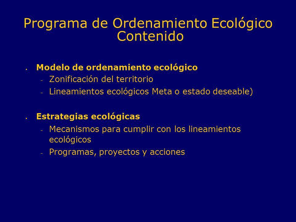 Modelo de ordenamiento ecológico – Zonificación del territorio – Lineamientos ecológicos Meta o estado deseable) Estrategias ecológicas – Mecanismos p