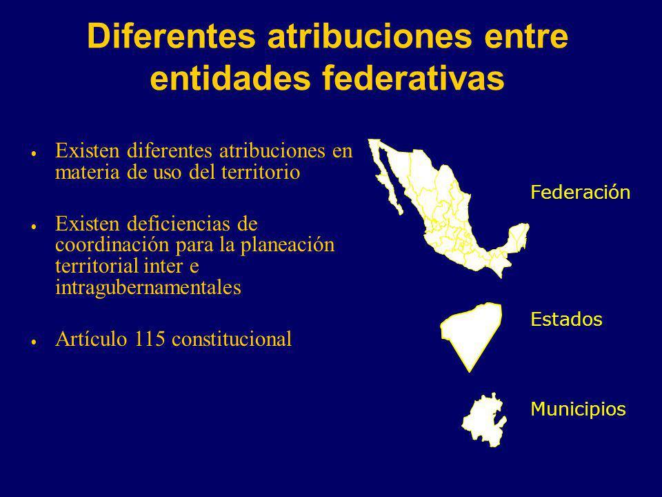 Diferentes atribuciones entre entidades federativas Existen diferentes atribuciones en materia de uso del territorio Existen deficiencias de coordinac