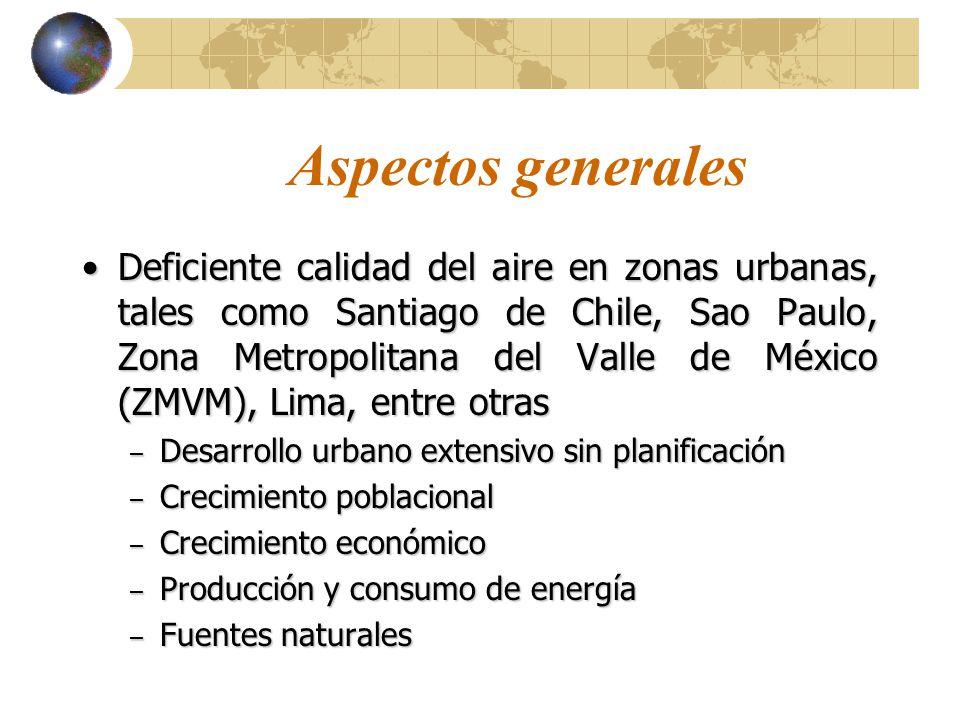 Aspectos generales Deficiente calidad del aire en zonas urbanas, tales como Santiago de Chile, Sao Paulo, Zona Metropolitana del Valle de México (ZMVM), Lima, entre otrasDeficiente calidad del aire en zonas urbanas, tales como Santiago de Chile, Sao Paulo, Zona Metropolitana del Valle de México (ZMVM), Lima, entre otras – Desarrollo urbano extensivo sin planificación – Crecimiento poblacional – Crecimiento económico – Producción y consumo de energía – Fuentes naturales