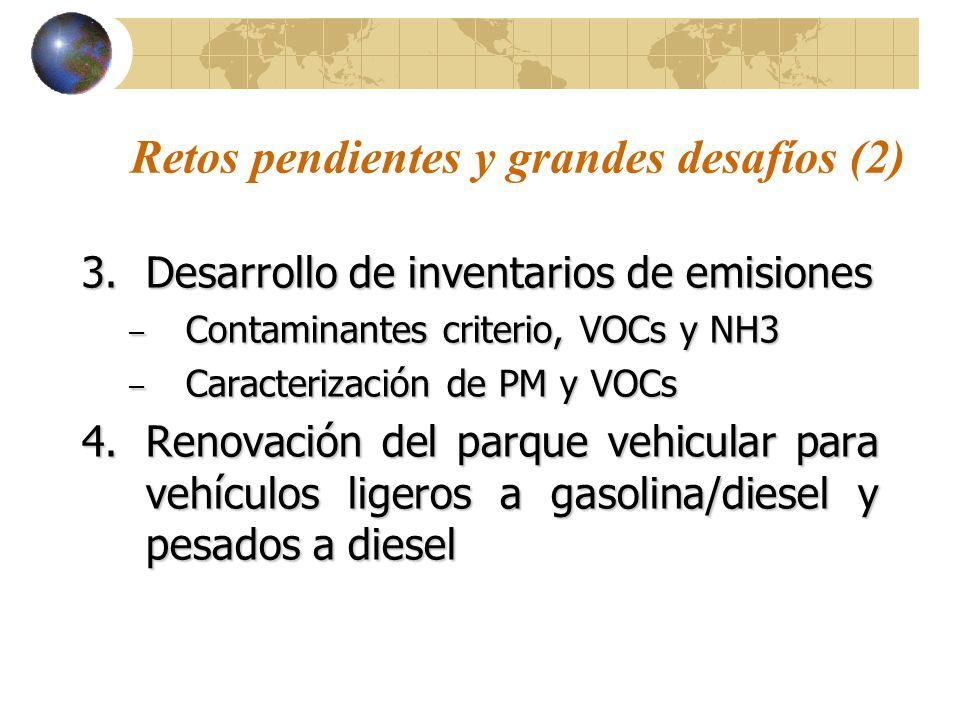 Retos pendientes y grandes desafíos (2) 3.Desarrollo de inventarios de emisiones – Contaminantes criterio, VOCs y NH3 – Caracterización de PM y VOCs 4.Renovación del parque vehicular para vehículos ligeros a gasolina/diesel y pesados a diesel