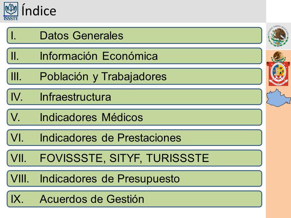 Comparativo Oaxaca-ISSSTE Fuente: Subdirección de Planeación Financiera y Evaluación Institucional EBDIS Oaxaca 2006 ISSSTE 2006 ParticipaciónOaxaca Mayo 07* ISSSTE Mayo 07* Participación Niños Atendidos 1,14132,9224.30%1,28828,7154.28% Niños Inscritos 1,07726,3034.09%1,16026,8994.31% Lugares Disponibles 99425,6253.88%99426,0203.82% * cifras preliminares
