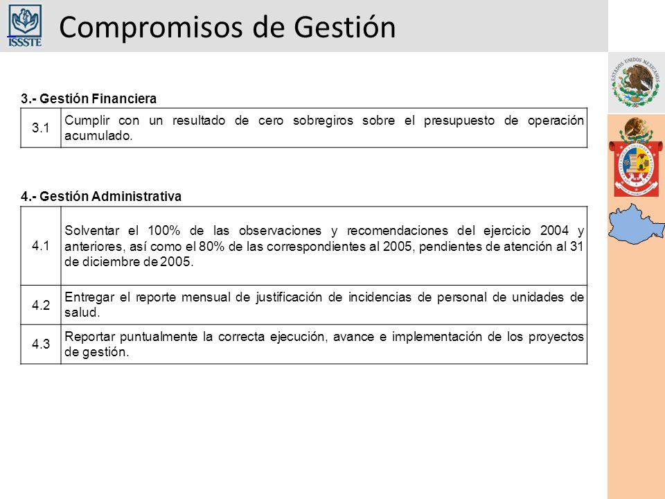 Compromisos de Gestión 3.- Gestión Financiera 3.1 Cumplir con un resultado de cero sobregiros sobre el presupuesto de operación acumulado.