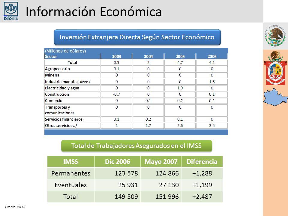 Comparativo Oaxaca-ISSSTE Fuente: Subdirección de Planeación Financiera y Evaluación Institucional Unidades Médicas Oaxaca 2006 ISSSTE 2006 ParticipaciónOaxaca Mayo 07* ISSSTE Mayo 07* Participación 1er nivel 551,0745.12%551,0755.12% 2do nivel 51124.46%51134.42% 3er nivel 0110%1110.09% Total 601,1975.01%611,1995.00% * Cifras preliminares