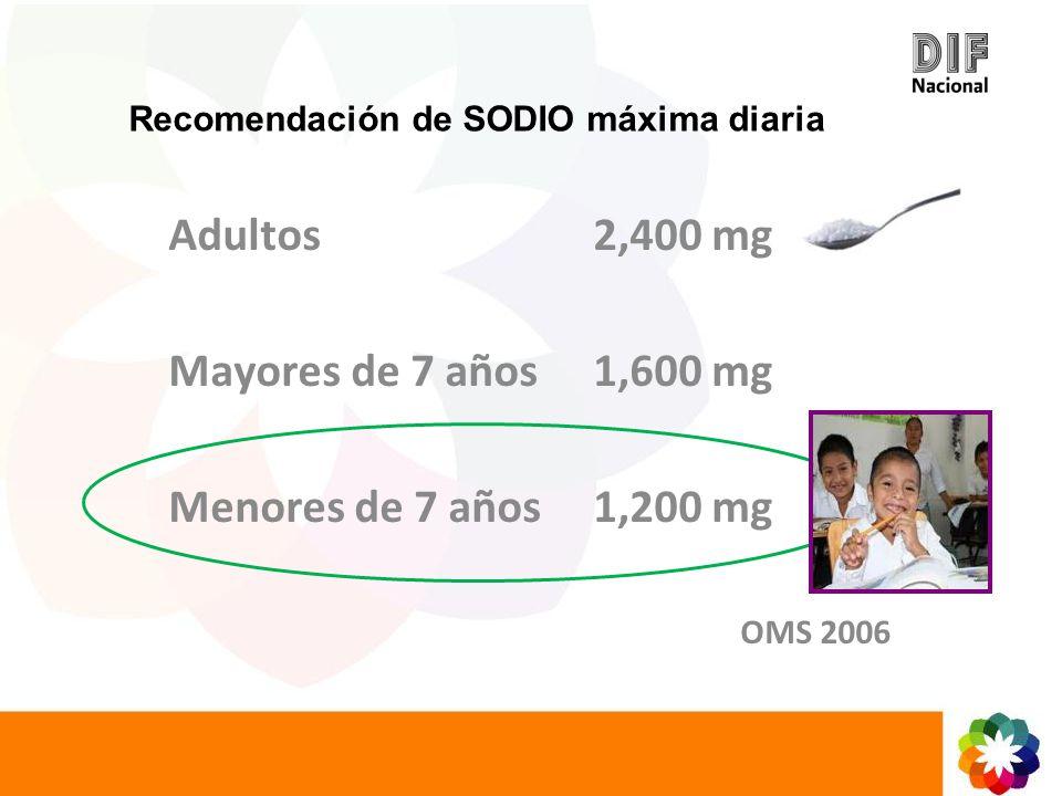 Adultos2,400 mg Mayores de 7 años1,600 mg Menores de 7 años1,200 mg OMS 2006 Recomendación de SODIO máxima diaria
