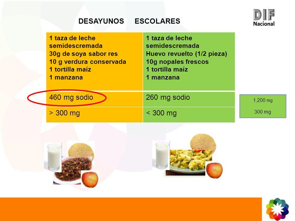 1 taza de leche semidescremada 30g de soya sabor res 10 g verdura conservada 1 tortilla maíz 1 manzana 1 taza de leche semidescremada Huevo revuelto (