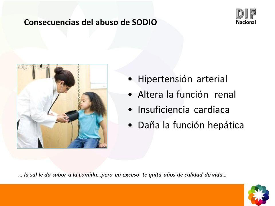 Consecuencias del abuso de SODIO Hipertensión arterial Altera la función renal Insuficiencia cardiaca Daña la función hepática … la sal le da sabor a