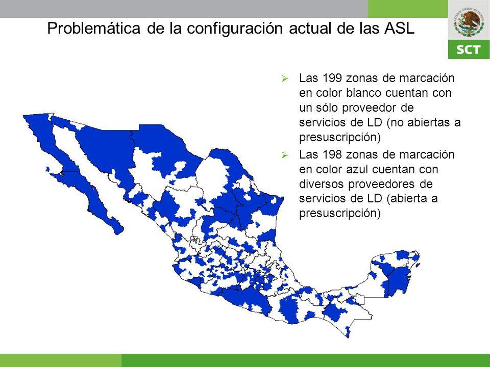 Las 199 zonas de marcación en color blanco cuentan con un sólo proveedor de servicios de LD (no abiertas a presuscripción) Las 198 zonas de marcación en color azul cuentan con diversos proveedores de servicios de LD (abierta a presuscripción) Problemática de la configuración actual de las ASL