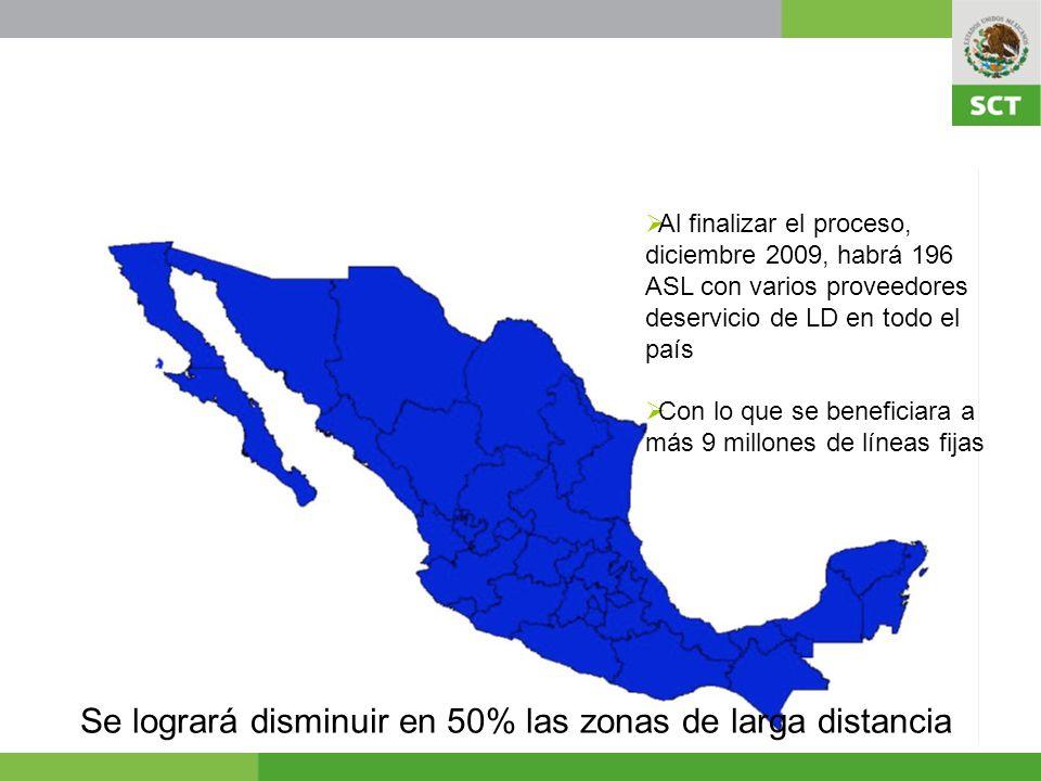 Consolidación de 70 ASL Los usuarios de Tepoztlan, Xilotzingo y otras 98 poblaciones, ahorrarán al poder marcar localmente a la Ciudad de México En total se beneficia a 913 poblaciones con 2.