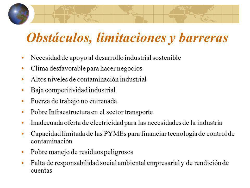 Obstáculos, limitaciones y barreras Necesidad de apoyo al desarrollo industrial sostenibleNecesidad de apoyo al desarrollo industrial sostenible Clima