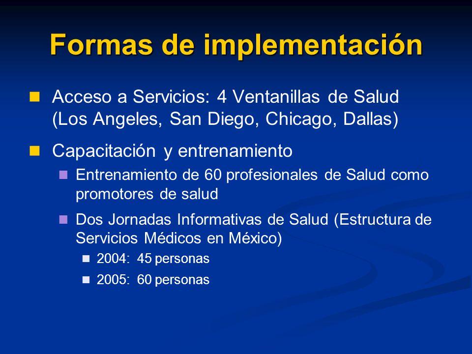 Formas de implementación Acceso a Servicios: 4 Ventanillas de Salud (Los Angeles, San Diego, Chicago, Dallas) Capacitación y entrenamiento Entrenamiento de 60 profesionales de Salud como promotores de salud Dos Jornadas Informativas de Salud (Estructura de Servicios Médicos en México) 2004: 45 personas 2005: 60 personas