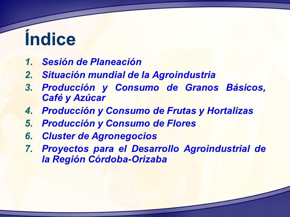 Índice 1.Sesión de Planeación 2.Situación mundial de la Agroindustria 3.Producción y Consumo de Granos Básicos, Café y Azúcar 4.Producción y Consumo d