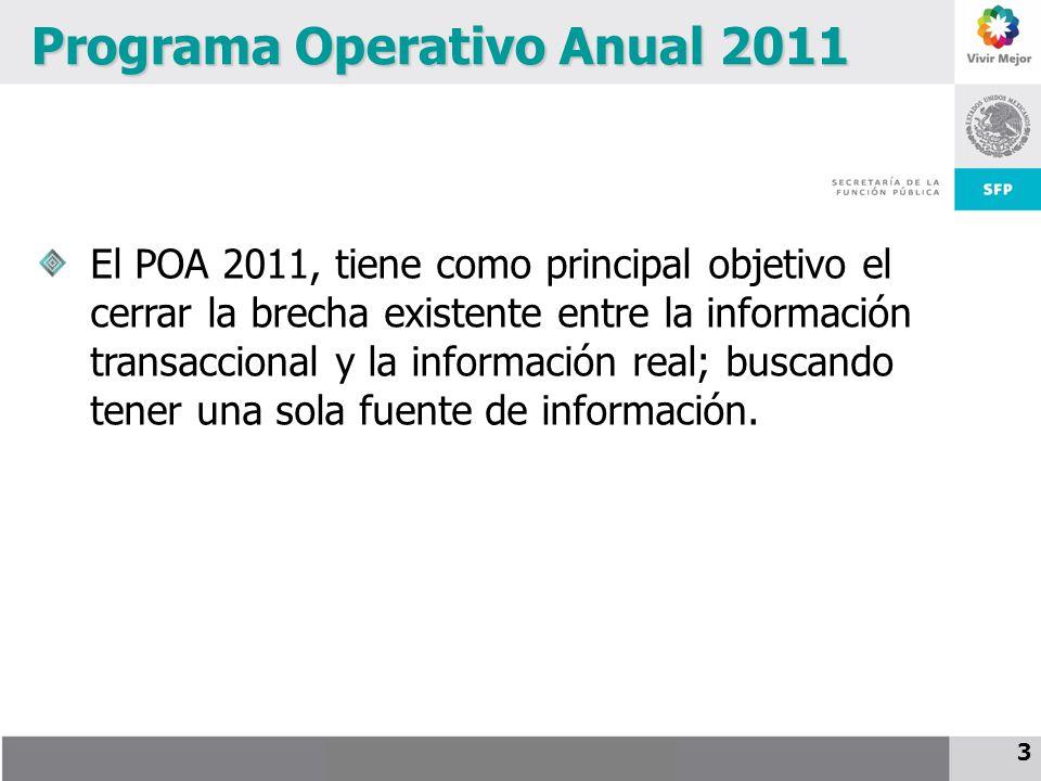 25 de noviembre de 2009 3 Programa Operativo Anual 2011 El POA 2011, tiene como principal objetivo el cerrar la brecha existente entre la información transaccional y la información real; buscando tener una sola fuente de información.