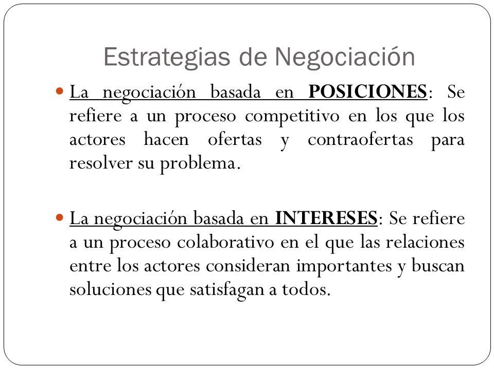 Estrategias de Negociación La negociación basada en POSICIONES: Se refiere a un proceso competitivo en los que los actores hacen ofertas y contraofert