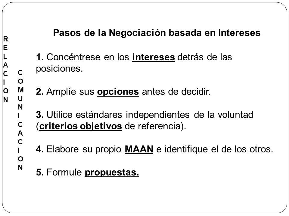 Pasos de la Negociación basada en Intereses 1. Concéntrese en los intereses detrás de las posiciones. 2. Amplíe sus opciones antes de decidir. 3. Util